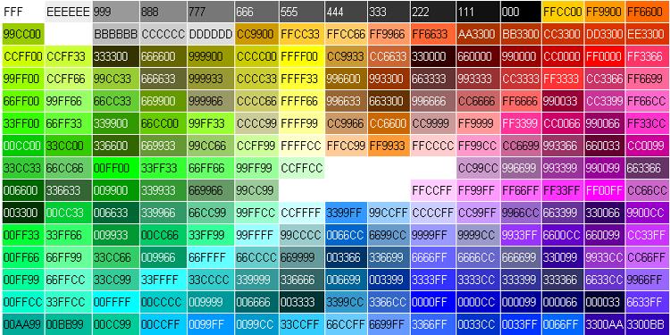 Bảng mã màu thiết kế website