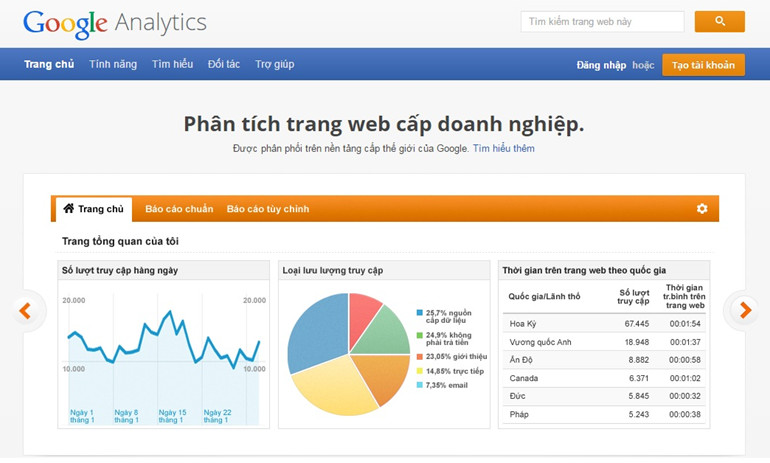 Hướng dẫn cài đặt Google Analytics cho website chi tiết