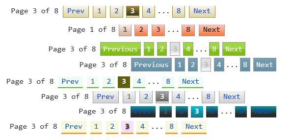 Code phân trang cho custom post type wordpress