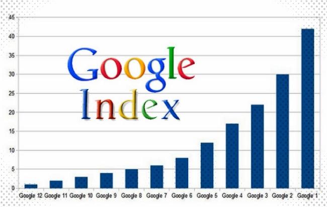 Cách kiểm tra website đã được index trên google chưa?