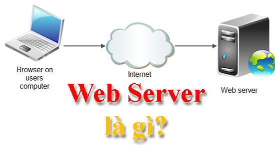 Web server là gì? Tổng hợp cách tạo web server