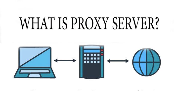 Proxy là gì tìm hiểu chi tiết về Proxy